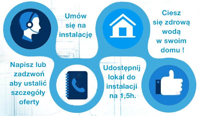 domowe systemy filtracji wody